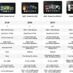 New Kindle Fire HDX — Specs, Pricing, and Availability