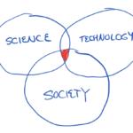 science_technology_society_venn_diagram